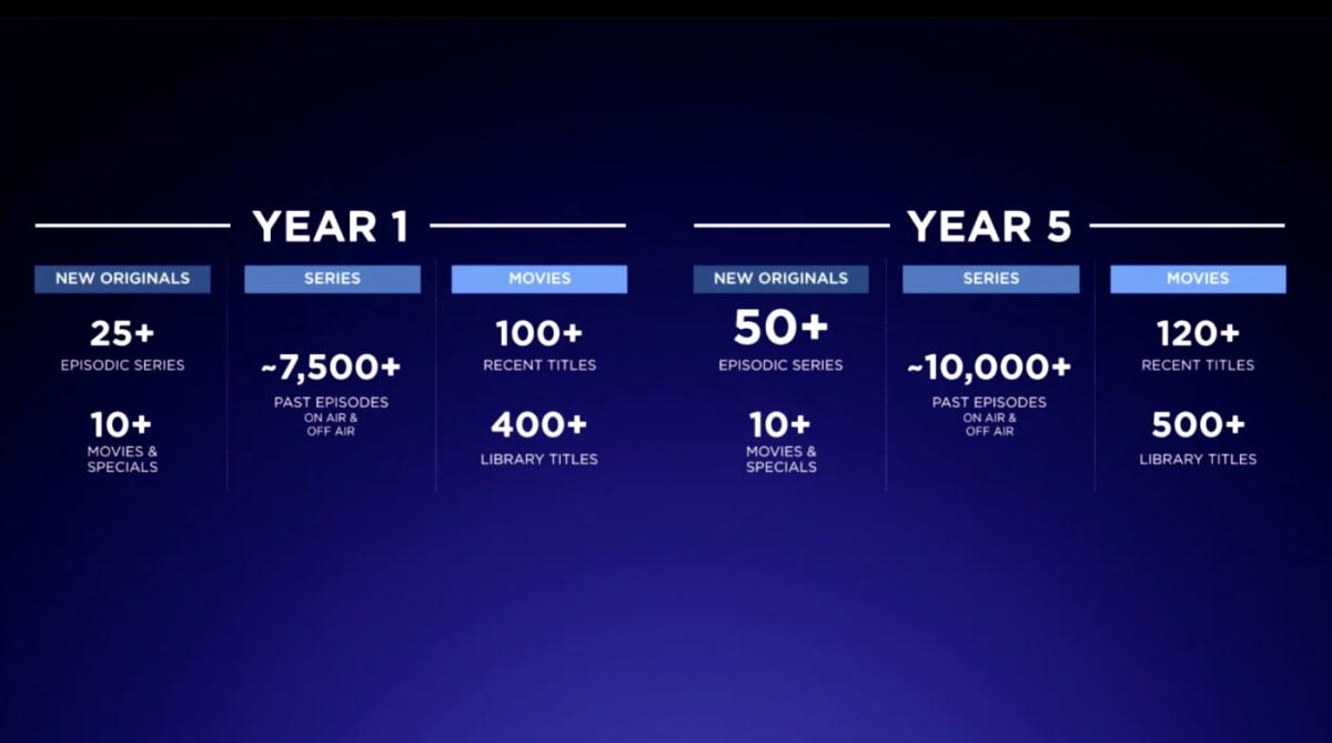 disneyplus2 - Disney+ 'ın açılış tarihi ve fiyatları belli oldu